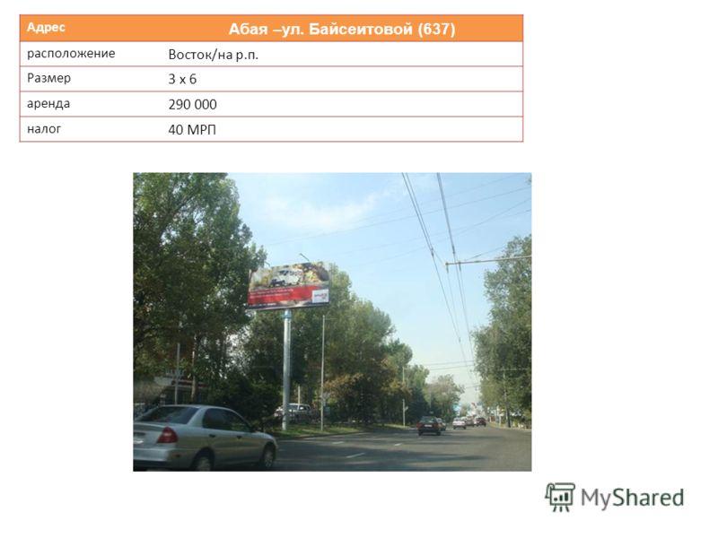 Адрес Абая –ул. Байсеитовой (637) расположение Восток/на р.п. Размер 3 х 6 аренда 290 000 налог 40 МРП