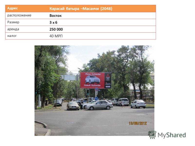 Адрес Карасай батыра –Масанчи (2048) расположение Восток Размер 3 х 6 аренда 250 000 налог 40 МРП
