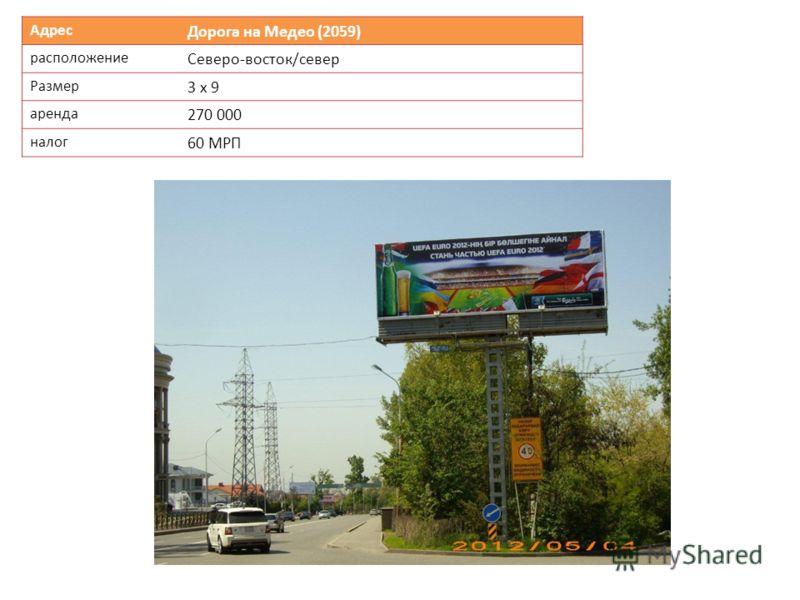 Адрес Дорога на Медео (2059) расположение Северо-восток/север Размер 3 х 9 аренда 270 000 налог 60 МРП