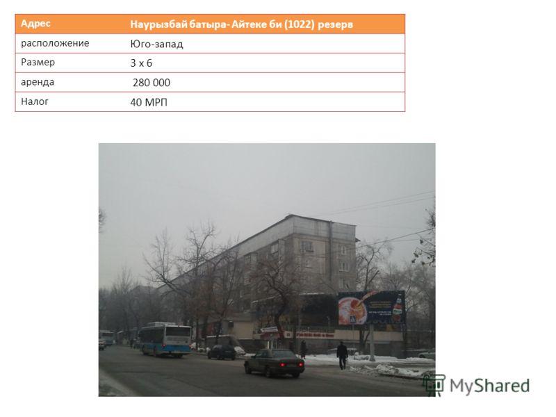 Адрес Наурызбай батыра- Айтеке би (1022) резерв расположение Юго-запад Размер 3 х 6 аренда 280 000 Налог 40 МРП