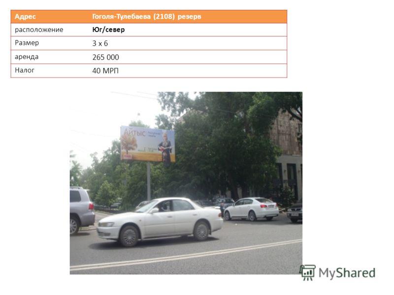 Адрес Гоголя-Тулебаева (2108) резерв расположениеЮг/север Размер 3 х 6 аренда 265 000 Налог 40 МРП