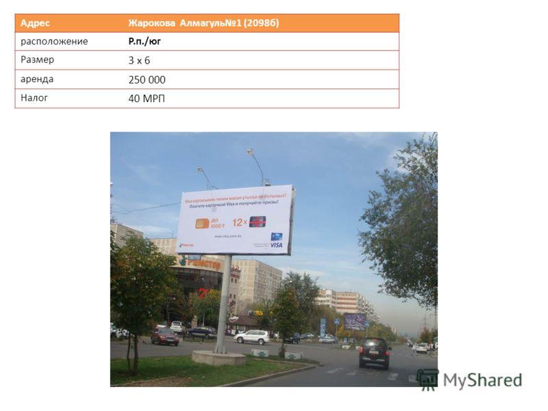 Адрес Жарокова Алмагуль1 (2098б) расположениеР.п./юг Размер 3 х 6 аренда 250 000 Налог 40 МРП