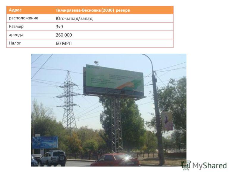 Адрес Тимирязева-Весновка (2036) резерв расположение Юго-запад/запад Размер 3х9 аренда 260 000 Налог 60 МРП