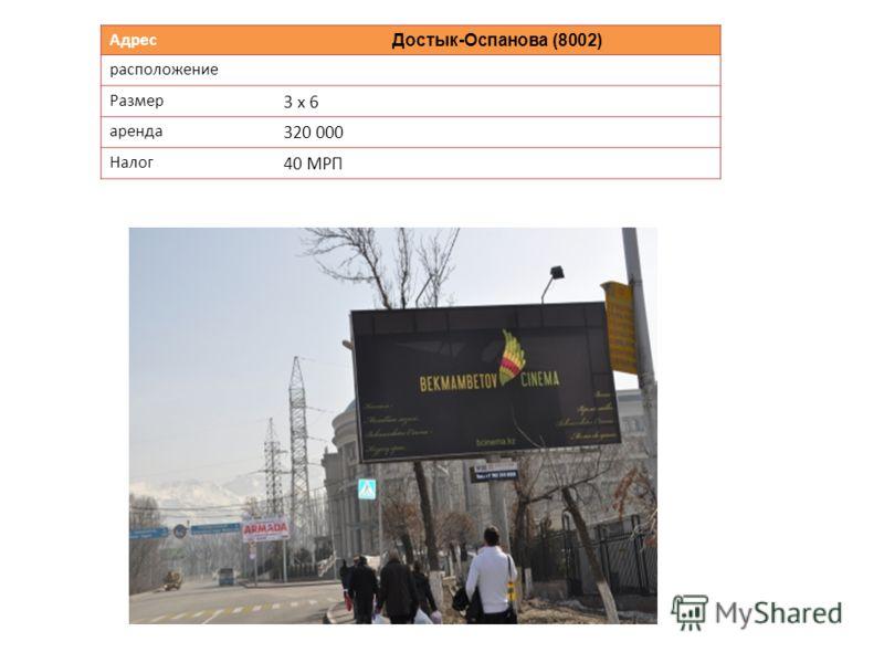 Адрес Достык-Оспанова (8002) расположение Размер 3 х 6 аренда 320 000 Налог 40 МРП
