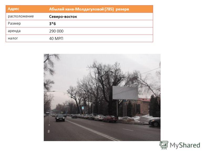 Адрес Абылай хана-Молдагуловой (785) резерв расположение Северо-восток Размер 3*6 аренда 290 000 налог 40 МРП