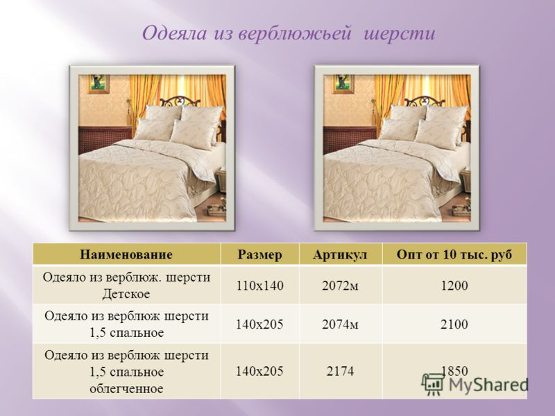 Одеяла из верблюжьей шерсти НаименованиеРазмерАртикул Опт от 10 тыс. руб Одеяло из верблюж. шерсти Детское 110 х 1402072 м 1200 Одеяло из верблюж шерсти 1,5 спальное 140 х 2052074 м 2100 Одеяло из верблюж шерсти 1,5 спальное облегченное 140 х 2052174