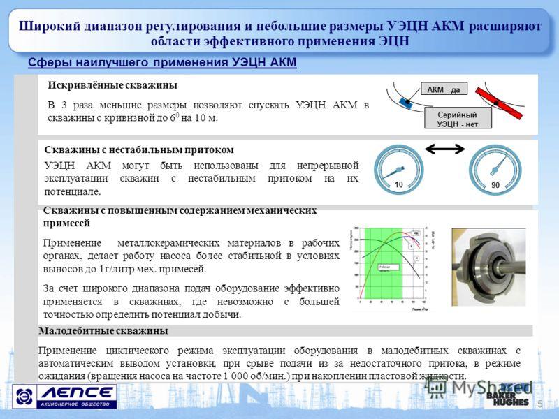 Широкий диапазон регулирования и небольшие размеры УЭЦН АКМ расширяют области эффективного применения ЭЦН 5 Сферы наилучшего применения УЭЦН АКМ Искривлённые скважины В 3 раза меньшие размеры позволяют спускать УЭЦН АКМ в скважины с кривизной до 6 0