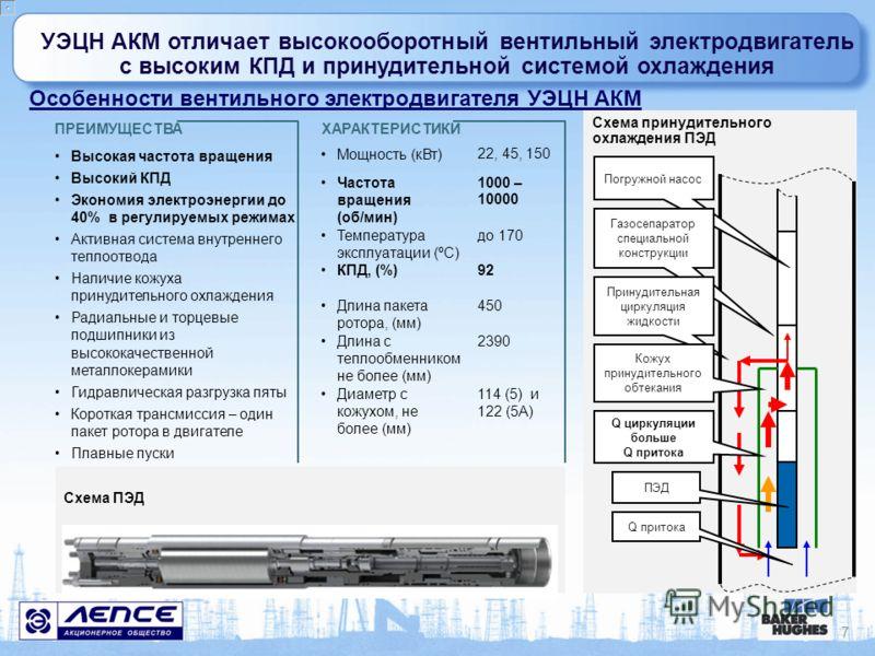 УЭЦН АКМ отличает высокооборотный вентильный электродвигатель с высоким КПД и принудительной системой охлаждения 7 Особенности вентильного электродвигателя УЭЦН АКМ ПРЕИМУЩЕСТВА Высокая частота вращения Высокий КПД Экономия электроэнергии до 40% в ре
