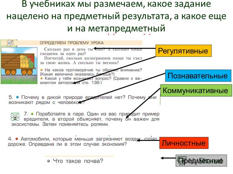 Что обозначают кружки разного цвета около каждого задания? РегулятивныеПознавательныеЛичностныеПредметныеКоммуникативные В учебниках мы размечаем, какое задание нацелено на предметный результата, а какое еще и на метапредметный