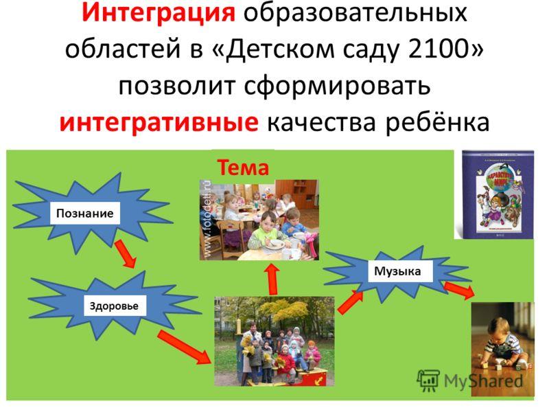 Интеграция образовательных областей в «Детском саду 2100» позволит сформировать интегративные качества ребёнка Познание Здоровье Тема Музыка