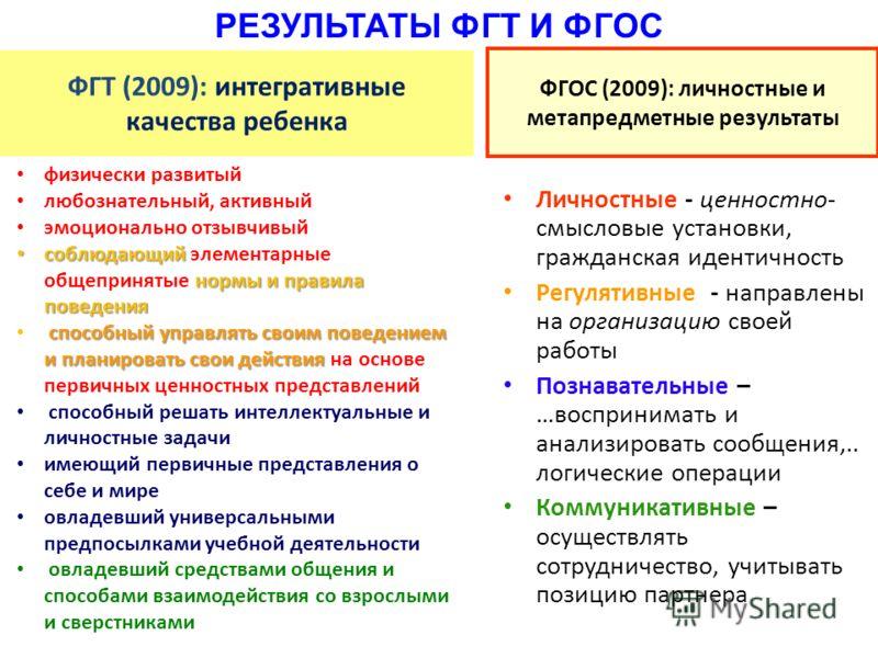 ФГОС (2009): личностные и метапредметные результаты Личностные - ценностно- смысловые установки, гражданская идентичность Регулятивные - направлены на организацию своей работы Познавательные – …воспринимать и анализировать сообщения,.. логические опе