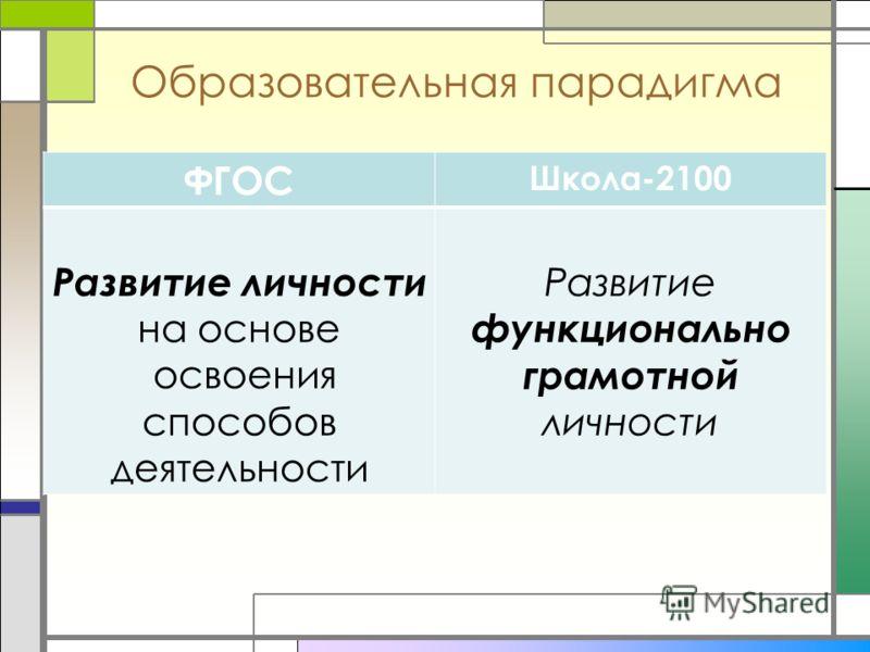 Образовательная парадигма ФГОС Школа-2100 Развитие личности на основе освоения способов деятельности Развитие функционально грамотной личности