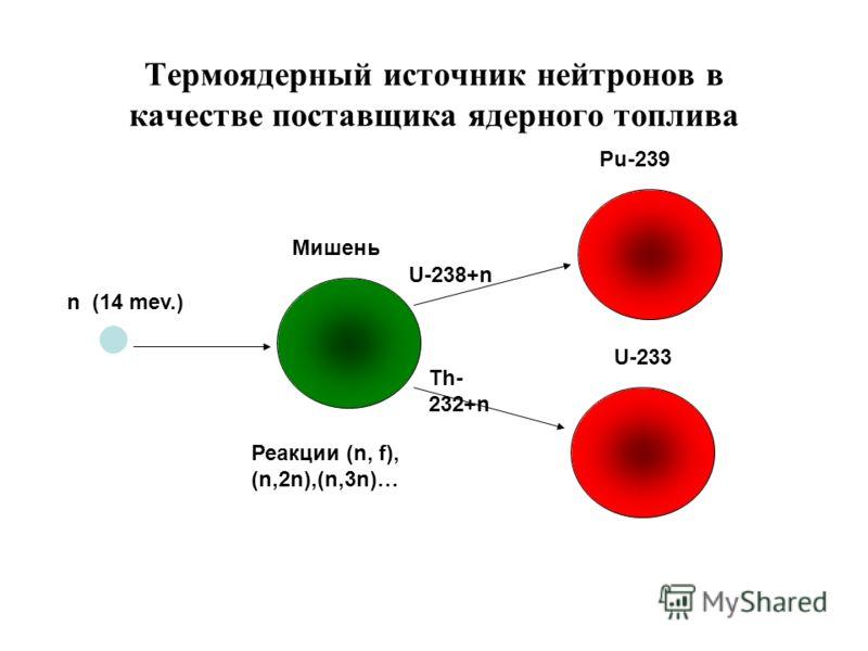 Термоядерный источник нейтронов в качестве поставщика ядерного топлива n (14 mev.) U-238+n Pu-239 U-233 Реакции (n, f), (n,2n),(n,3n)… Th- 232+n Мишень