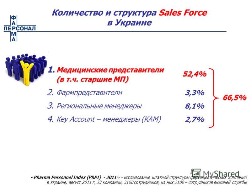 1. Медицинские представители (в т.ч. старшие МП) 2. Фармпредставители 3. Региональные менеджеры 4. Key Account – менеджеры (КАМ) 52,4% 3,3% 8,1% 2,7% 66,5% Количество и структура Sales Force в Украине «Pharma Personnel Index (PhPI) - 2011» - исследов