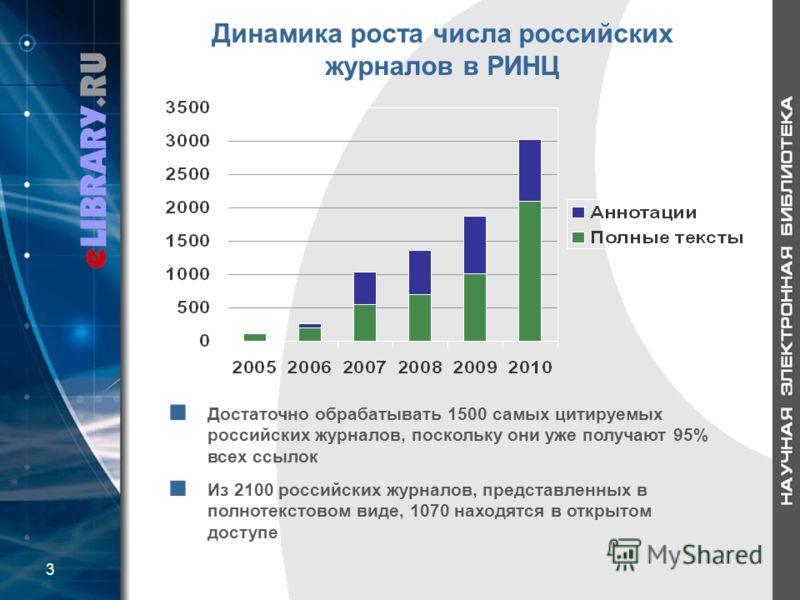 Динамика роста числа российских журналов в РИНЦ Достаточно обрабатывать 1500 самых цитируемых российских журналов, поскольку они уже получают 95% всех ссылок Из 2100 российских журналов, представленных в полнотекстовом виде, 1070 находятся в открытом