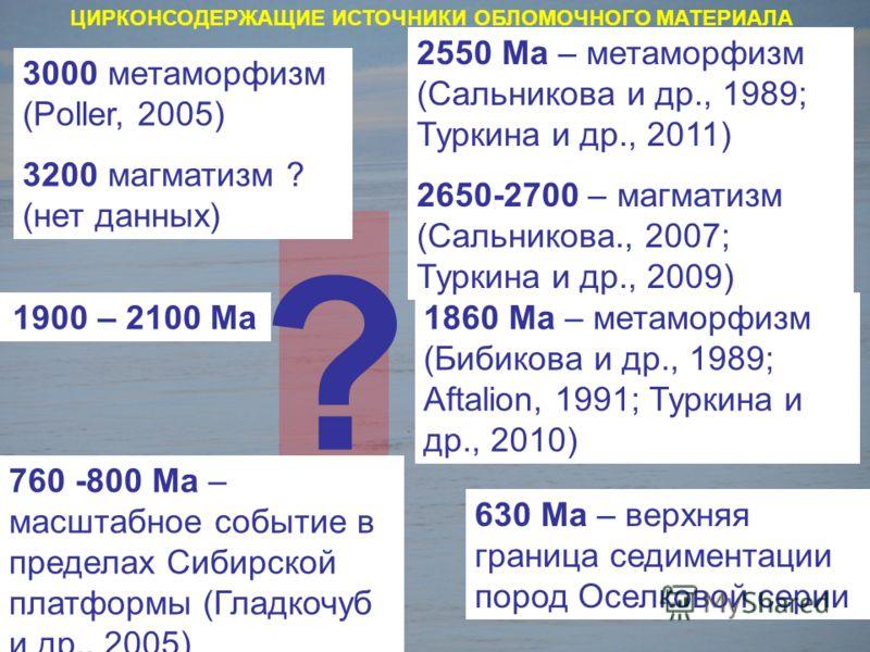 1860 Ma – метаморфизм (Бибикова и др., 1989; Aftalion, 1991; Туркина и др., 2010) ? 2550 Ma – метаморфизм (Сальникова и др., 1989; Туркина и др., 2011) 2650-2700 – магматизм (Сальникова., 2007; Туркина и др., 2009) 630 Ma – верхняя граница седиментац