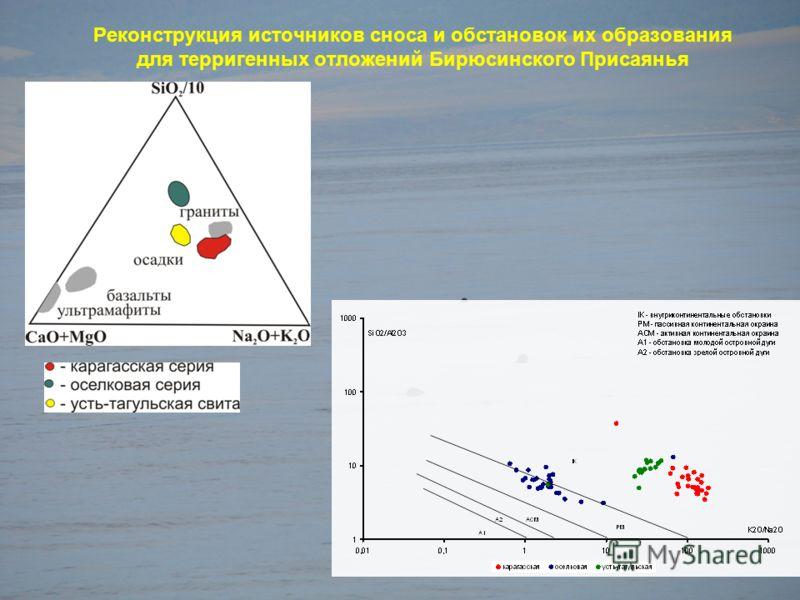 Реконструкция источников сноса и обстановок их образования для терригенных отложений Бирюсинского Присаянья