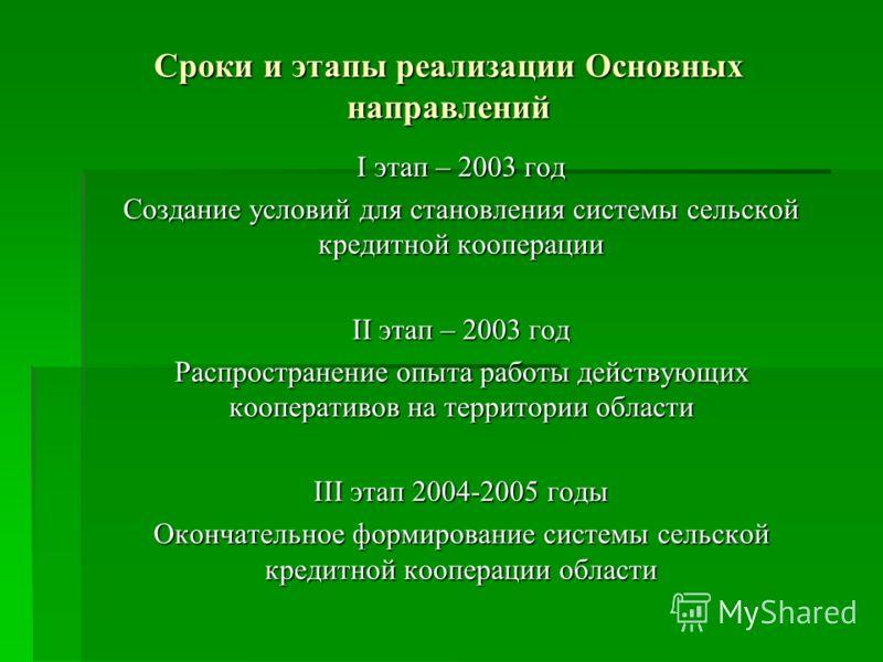 Сроки и этапы реализации Основных направлений I этап – 2003 год Создание условий для становления системы сельской кредитной кооперации II этап – 2003 год Распространение опыта работы действующих кооперативов на территории области III этап 2004-2005 г