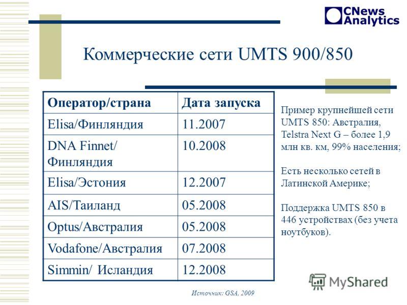 Коммерческие сети UMTS 900/850 Оператор/странаДата запуска Elisa/Финляндия11.2007 DNA Finnet/ Финляндия 10.2008 Elisa/Эстония12.2007 AIS/Таиланд05.2008 Optus/Австралия05.2008 Vodafone/Австралия07.2008 Simmin/ Исландия12.2008 Источник: GSA, 2009 Приме