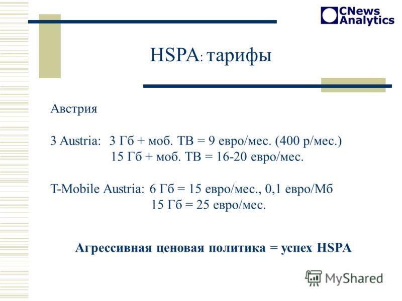 HSPA : тарифы Австрия 3 Austria: 3 Гб + моб. ТВ = 9 евро/мес. (400 р/мес.) 15 Гб + моб. ТВ = 16-20 евро/мес. T-Mobile Austria: 6 Гб = 15 евро/мес., 0,1 евро/Мб 15 Гб = 25 евро/мес. Агрессивная ценовая политика = успех HSPA