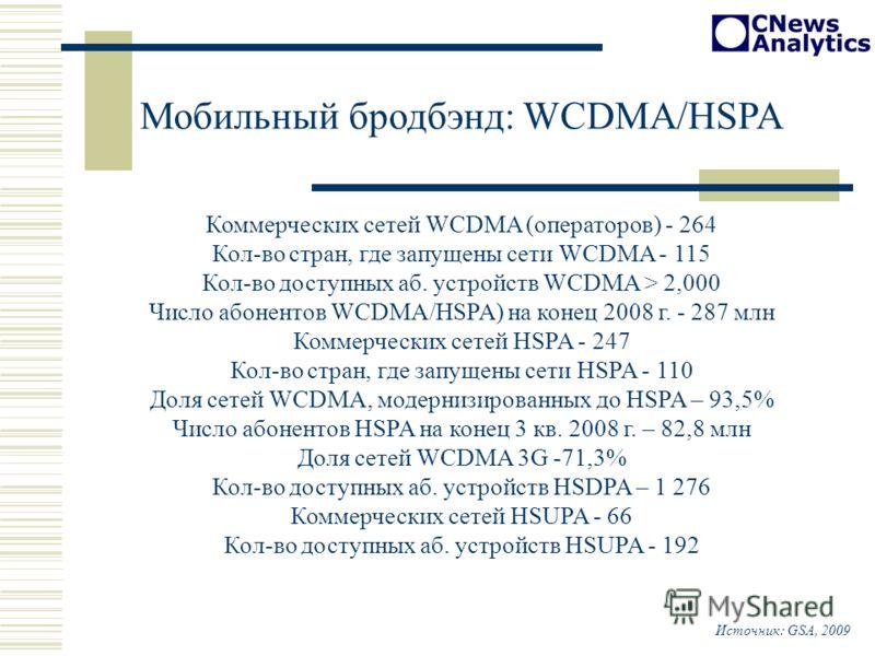 Мобильный бродбэнд: WCDMA/HSPA Коммерческих сетей WCDMA (операторов) - 264 Кол-во стран, где запущены сети WCDMA - 115 Кол-во доступных аб. устройств WCDMA > 2,000 Число абонентов WCDMA/HSPA) на конец 2008 г. - 287 млн Коммерческих сетей HSPA - 247 К