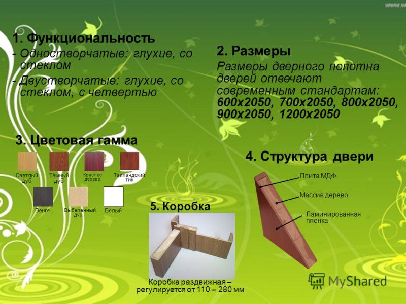 1. Функциональность - Одностворчатые: глухие, со стеклом - Двустворчатые: глухие, со стеклом, с четвертью 2. Размеры Размеры дверного полотна дверей отвечают современным стандартам: 600х2050, 700х2050, 800х2050, 900х2050, 1200х2050 4. Структура двери