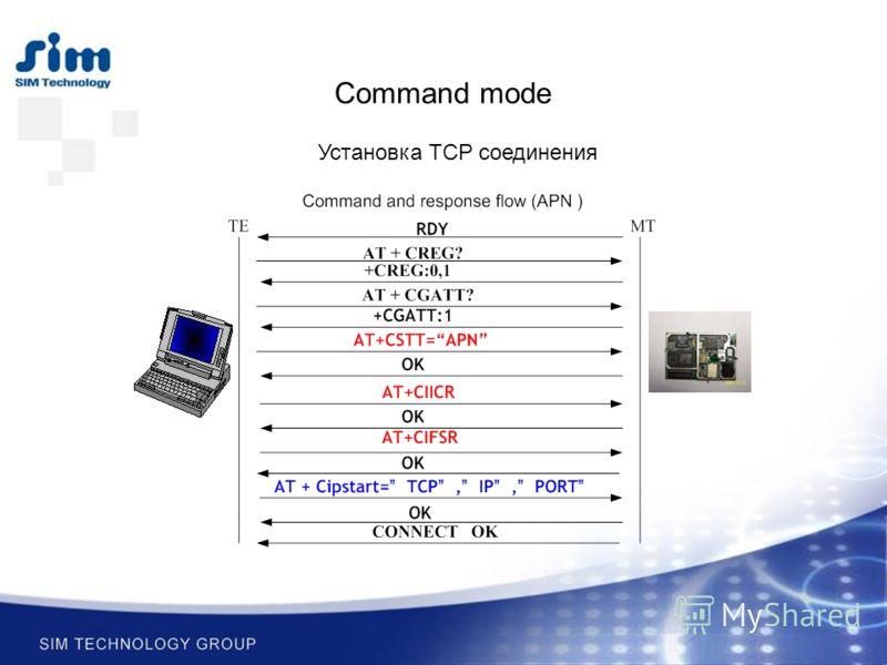 Command mode Установка TCP соединения