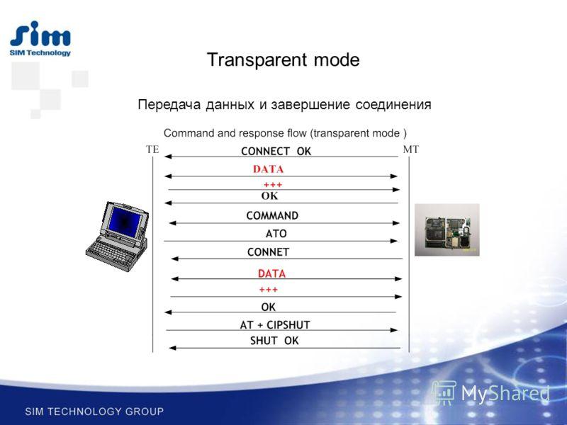 Transparent mode Передача данных и завершение соединения