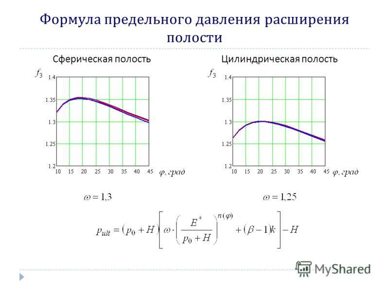 Формула предельного давления расширения полости Цилиндрическая полостьСферическая полость