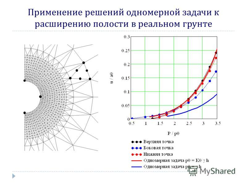 Применение решений одномерной задачи к расширению полости в реальном грунте