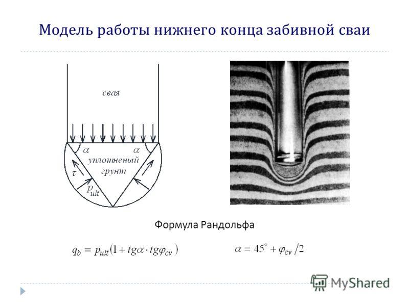 Модель работы нижнего конца забивной сваи Формула Рандольфа