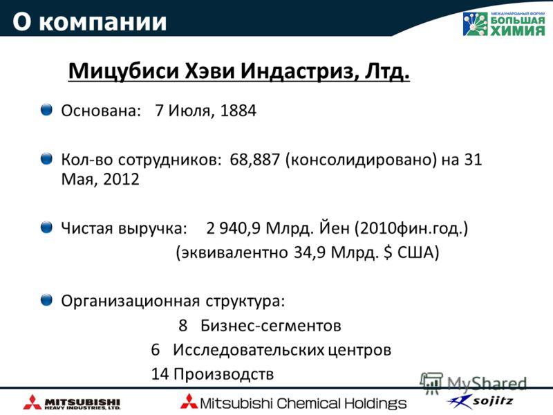 Опытный поставщик комплексных решений Быстрая реализация нефтехимических проектов В Российской Федерации