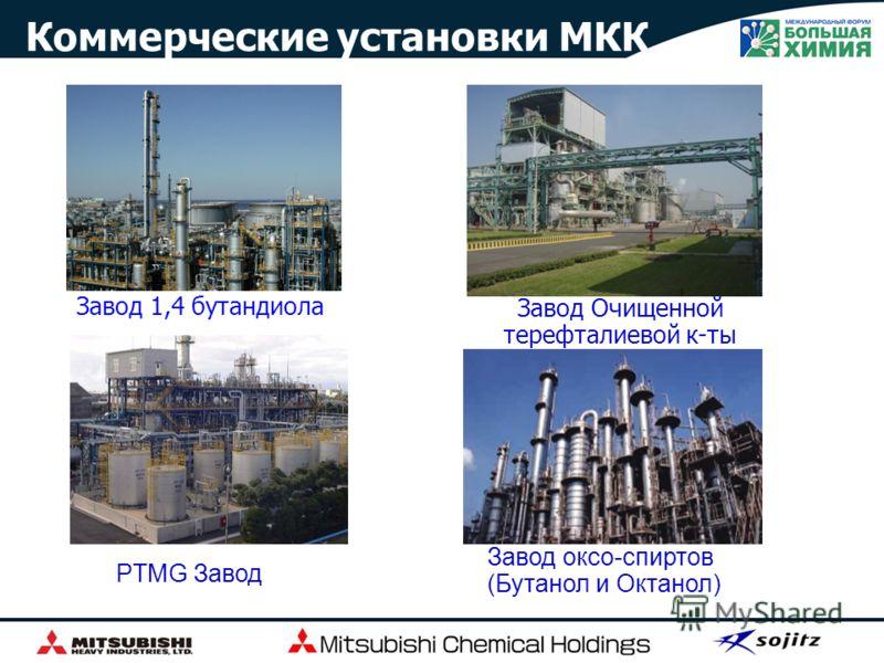 Завод PTA в Польше (2011) Гарантийные испытания Спустя один месяц работы успешное завершение с полной поддержкой инженеров эксплуатации МКК Пуск завода Пуск в Марте 2011г. В течение 1го дня выход на качество В течение 3х дней достижение 100% мощности