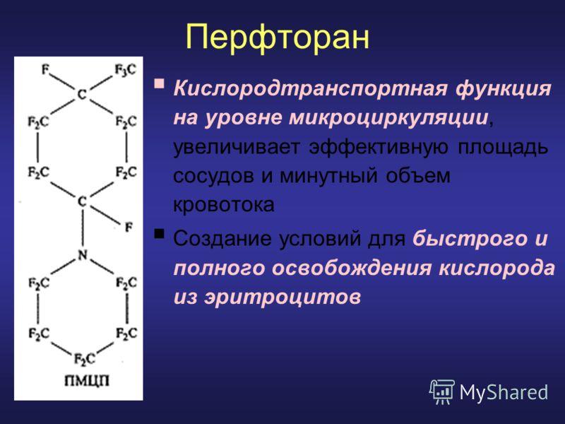 Перфторан Кислородтранспортная функция на уровне микроциркуляции, увеличивает эффективную площадь сосудов и минутный объем кровотока Создание условий для быстрого и полного освобождения кислорода из эритроцитов