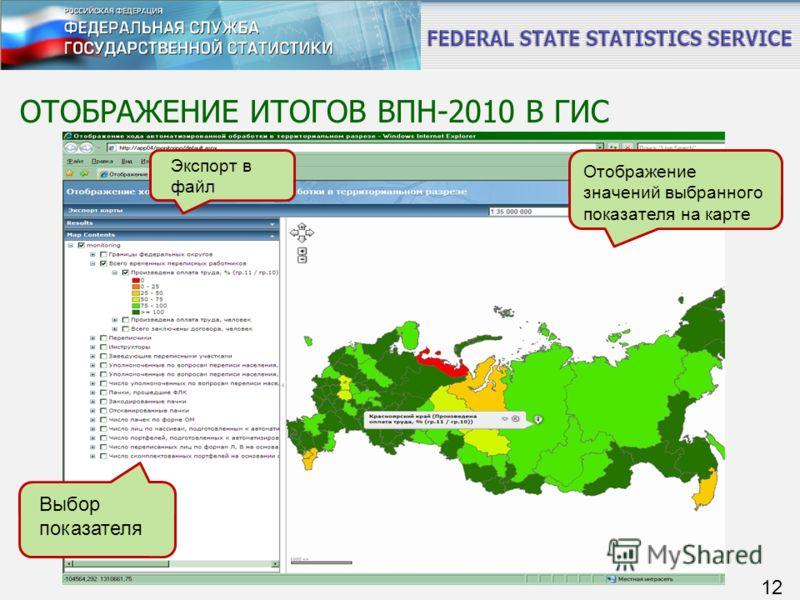 ОТОБРАЖЕНИЕ ИТОГОВ ВПН-2010 В ГИС Выбор показателя Отображение значений выбранного показателя на карте Экспорт в файл 12