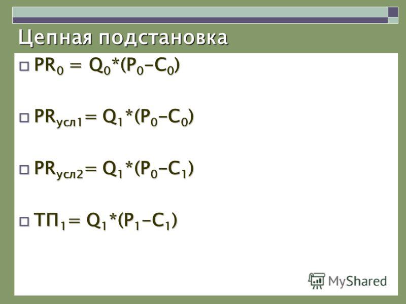 Цепная подстановка PR 0 = Q 0 *(P 0 -C 0 ) PR 0 = Q 0 *(P 0 -C 0 ) PR усл1 = Q 1 *(P 0 -C 0 ) PR усл1 = Q 1 *(P 0 -C 0 ) PR усл2 = Q 1 *(P 0 -C 1 ) PR усл2 = Q 1 *(P 0 -C 1 ) ТП 1 = Q 1 *(P 1 -C 1 ) ТП 1 = Q 1 *(P 1 -C 1 )