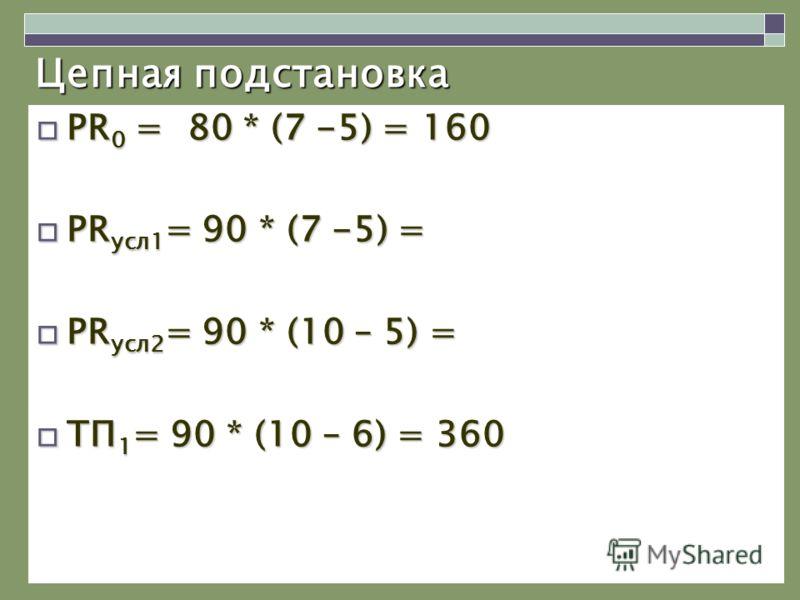 Цепная подстановка PR 0 = 80 * (7 -5) = 160 PR 0 = 80 * (7 -5) = 160 PR усл1 = 90 * (7 -5) = PR усл1 = 90 * (7 -5) = PR усл2 = 90 * (10 – 5) = PR усл2 = 90 * (10 – 5) = ТП 1 = 90 * (10 – 6) = 360 ТП 1 = 90 * (10 – 6) = 360