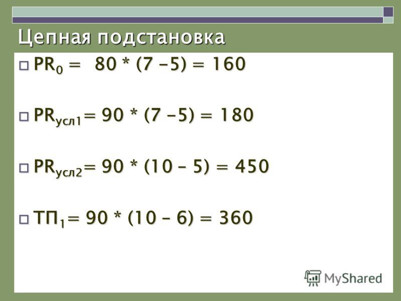 Цепная подстановка PR 0 = 80 * (7 -5) = 160 PR 0 = 80 * (7 -5) = 160 PR усл1 = 90 * (7 -5) = 180 PR усл1 = 90 * (7 -5) = 180 PR усл2 = 90 * (10 – 5) = 450 PR усл2 = 90 * (10 – 5) = 450 ТП 1 = 90 * (10 – 6) = 360 ТП 1 = 90 * (10 – 6) = 360