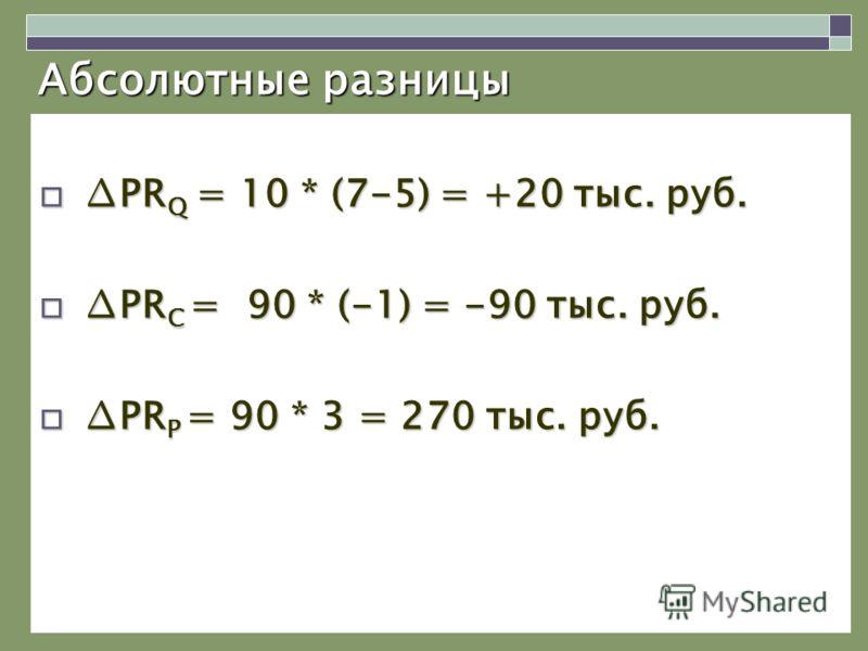 Абсолютные разницы PR Q = 10 * (7-5) = +20 тыс. руб.PR Q = 10 * (7-5) = +20 тыс. руб. PR C = 90 * (-1) = -90 тыс. руб.PR C = 90 * (-1) = -90 тыс. руб. PR P = 90 * 3 = 270 тыс. руб.PR P = 90 * 3 = 270 тыс. руб.