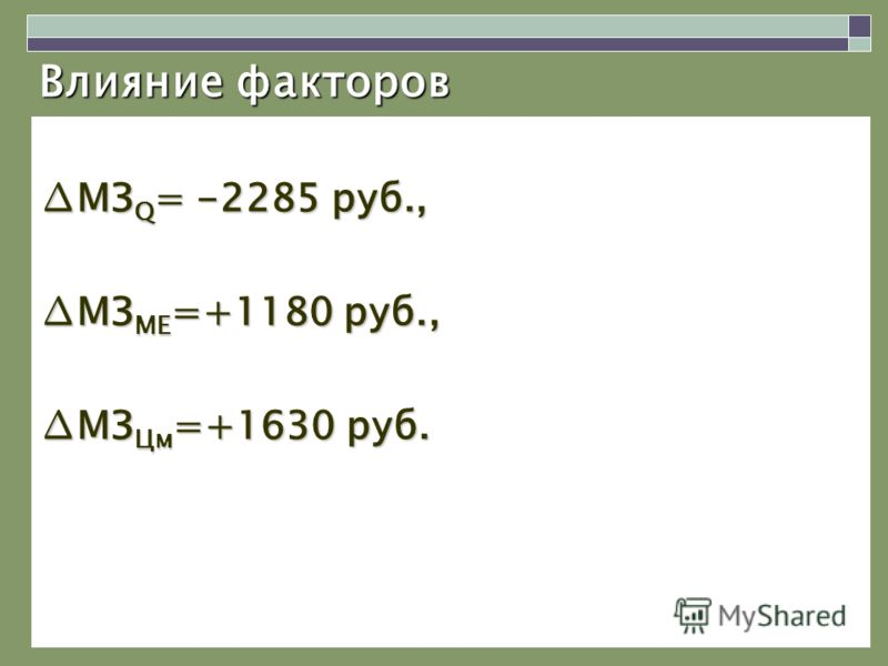 Влияние факторов МЗ Q = -2285 руб., МЗ МЕ =+1180 руб., МЗ Цм =+1630 руб.