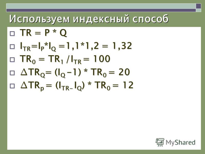 Используем индексный способ TR = P * Q TR = P * Q I TR =I P *I Q =1,1*1,2 = 1,32 I TR =I P *I Q =1,1*1,2 = 1,32 TR 0 = TR 1 /I TR = 100 TR 0 = TR 1 /I TR = 100 TR Q = (I Q -1) * TR 0 = 20TR Q = (I Q -1) * TR 0 = 20 TR p = (I TR- I Q ) * TR 0 = 12TR p