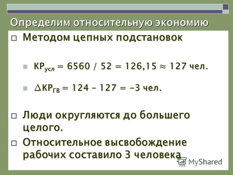 Определим относительную экономию Методом цепных подстановок Методом цепных подстановок КР усл = 6560 / 52 = 126,15 127 чел. КР усл = 6560 / 52 = 126,15 127 чел. КР ГВ = 124 – 127 = -3 чел.КР ГВ = 124 – 127 = -3 чел. Люди округляются до большего целог
