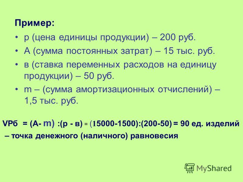 Пример: р (цена единицы продукции) – 200 руб. А (сумма постоянных затрат) – 15 тыс. руб. в (ставка переменных расходов на единицу продукции) – 50 руб. m – (сумма амортизационных отчислений) – 1,5 тыс. руб. VPб = (А- m) :(р - в) = ( 1 5000-1500):(200-