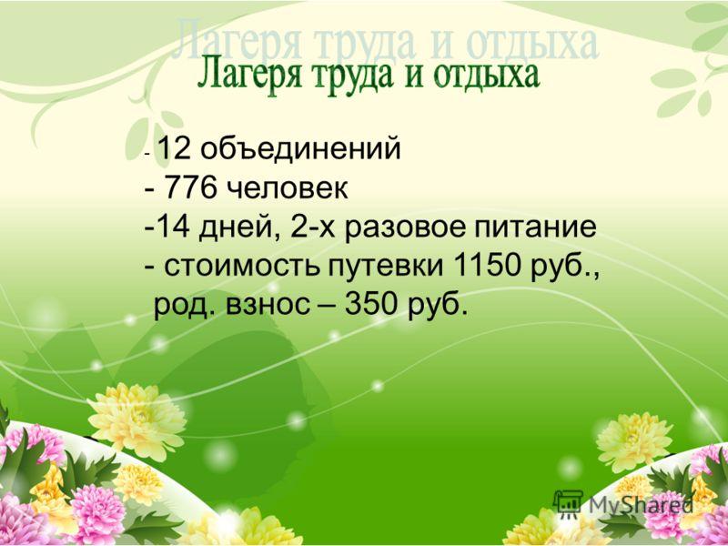 - 12 объединений - 776 человек -14 дней, 2-х разовое питание - стоимость путевки 1150 руб., род. взнос – 350 руб.