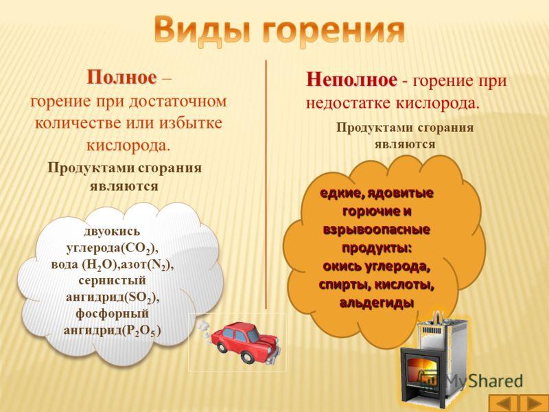 Неполное Неполное - горение при недостатке кислорода. Полное Полное – горение при достаточном количестве или избытке кислорода. Продуктами сгорания являются двуокись углерода(CO 2 ), вода (H 2 O),азот(N 2 ), сернистый ангидрид(SO 2 ), фосфорный ангид