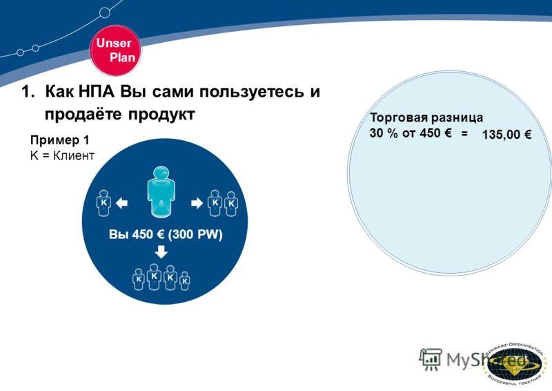 Unser Plan Торговая разница 30 % от 450 = 1. Как НПА Вы сами пользуетесь и продаёте продукт Пример 1 K = Клиент Вы 450 (300 PW) K K K K K K K 135,00