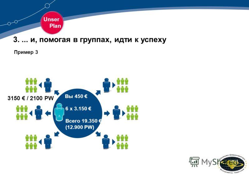 Unser Plan 3.... и, помогая в группах, идти к успеху Вы 450 6 x 3.150 Всего 19.350 (12.900 PW) 3150 / 2100 PW Пример 3