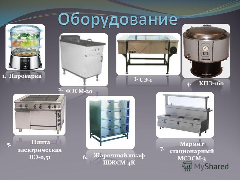 Жарочный шкаф ШЖСМ-4К Плита электрическая ПЭ-0,51 Мармит стационарный МСЭСМ-3 КПЭ-160 ФЭСМ-20 Пароварка СЭ-1 1. 2. 4. 3. 5.5. 7. 6.