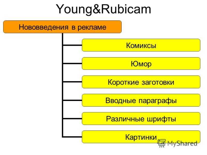 Young&Rubicam Нововведения в рекламе Комиксы Юмор Короткие заготовки Вводные параграфы Различные шрифты Картинки