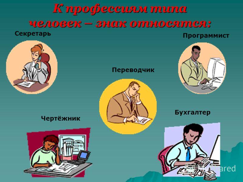 К профессиям типа человек-человек относятся: Преподаватель Инспектор ГИБДД Продавец Официант Медсестра Судья